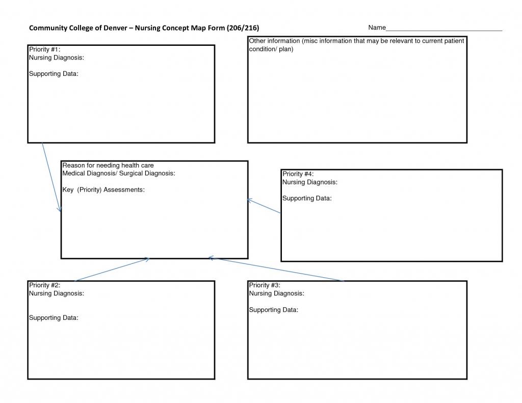 028 Blank Care Plan Templates For Nursing Concept Map Template - Blank Nursing Concept Map Printable