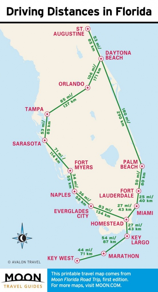 1-Week Florida Road Trip: Miami, The Atlantic Coast, & Orlando - Florida Vacation Map