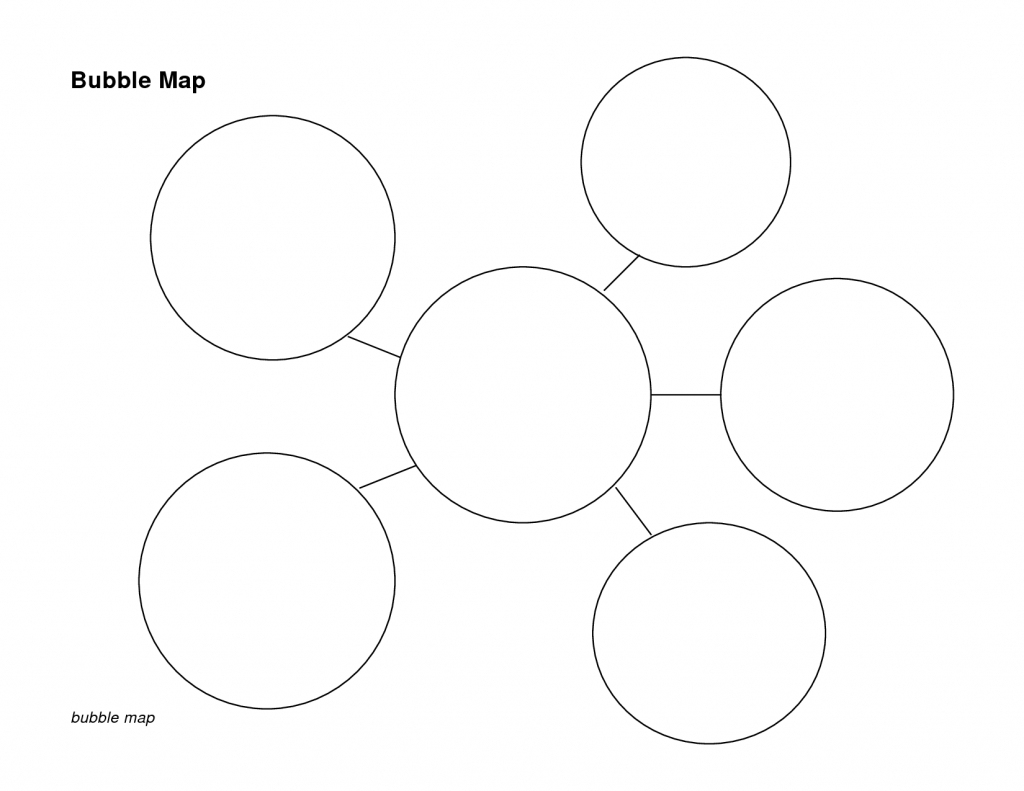 11 Printable Mind Map Graphic Organizer Images - Printable Web - Bubble Map Printable