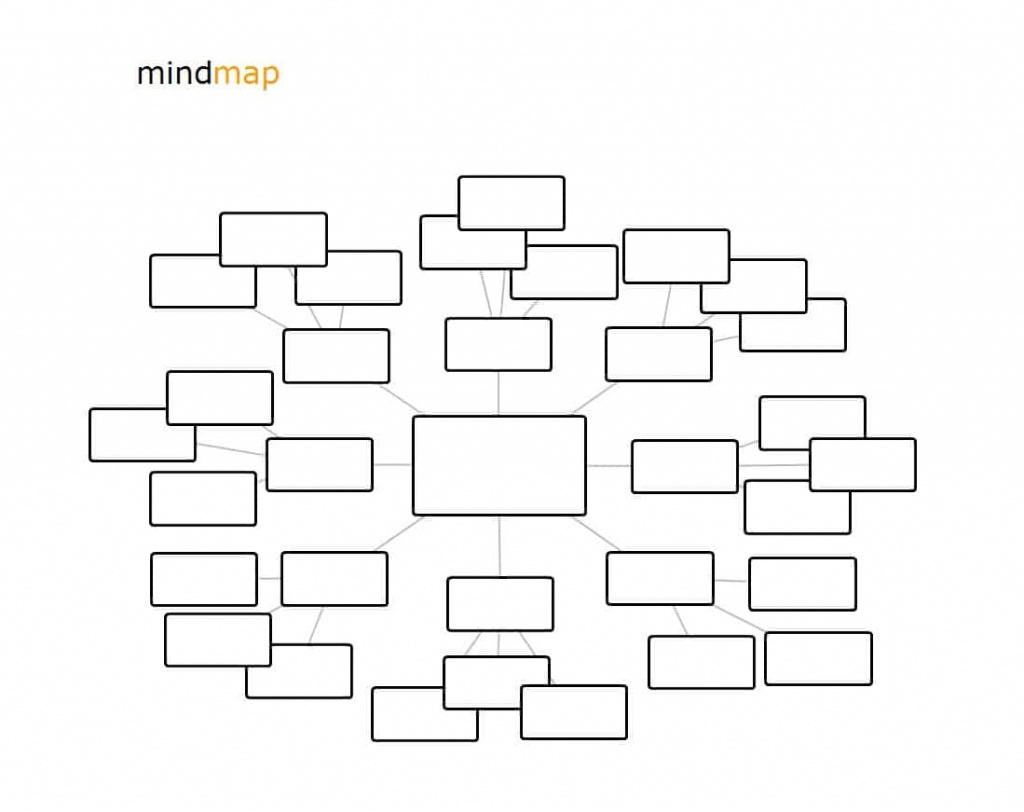 35 Free Mind Map Templates & Examples (Word + Powerpoint) ᐅ - Free Printable Mind Maps