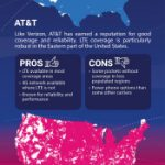 3G/4G Coverage Maps   Verizon, At&t, T Mobile And Sprint   Verizon Coverage Map Florida