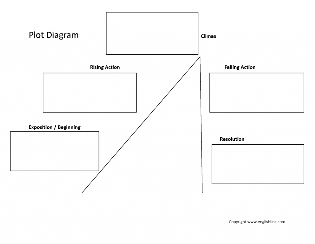 5+ Plot Diagram Templates - Word Excel Templates - Plot Map Printable