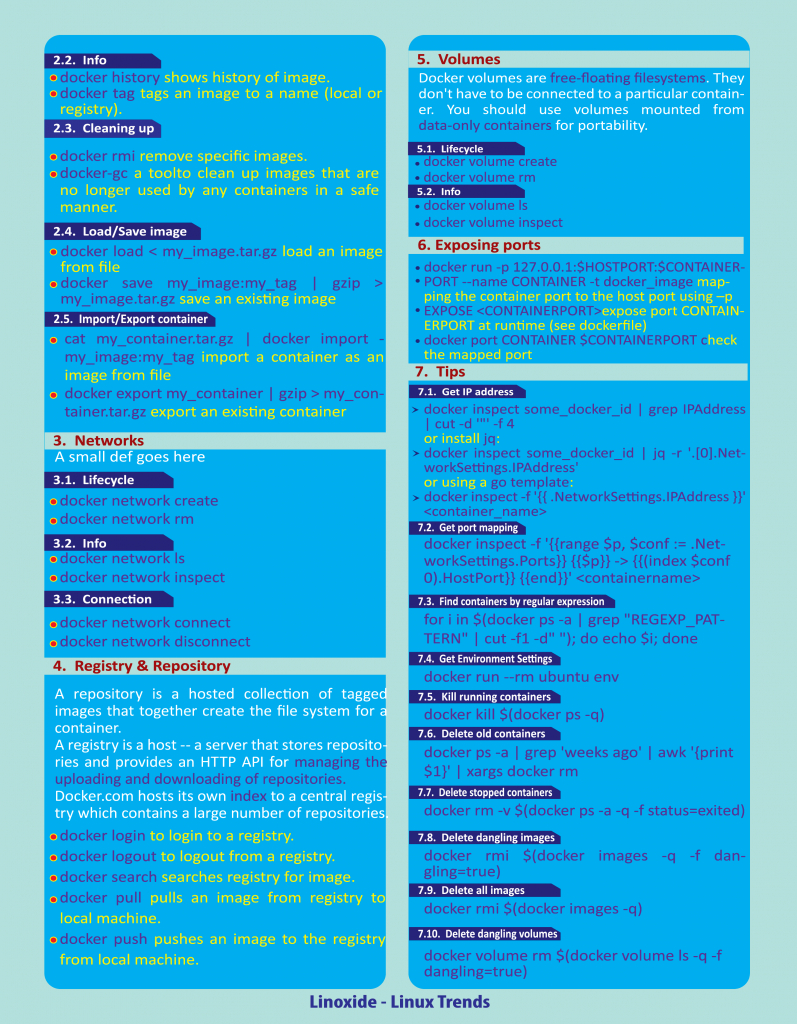 A Complete Docker Command List In Cheat Sheet - Linux Kernel Map In Printable Pdf
