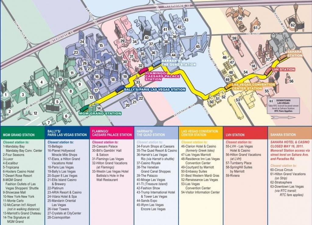 Avoid The Traffic - Las Vegas Monorail   Vegas Baby   Las Vegas - Printable Map Of Las Vegas Strip