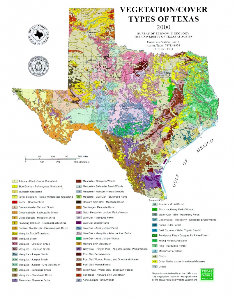 Beg: Maps Of Texas - Texas Soil Map