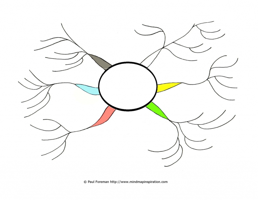 Blank Creative Mind Map - Google Search … | X | Mind … - Free Printable Mind Maps