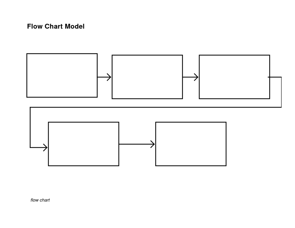 Blank Flow Chart Template – Nice Plastic Surgery | Teacher | Flow - Blank Thinking Maps Printable
