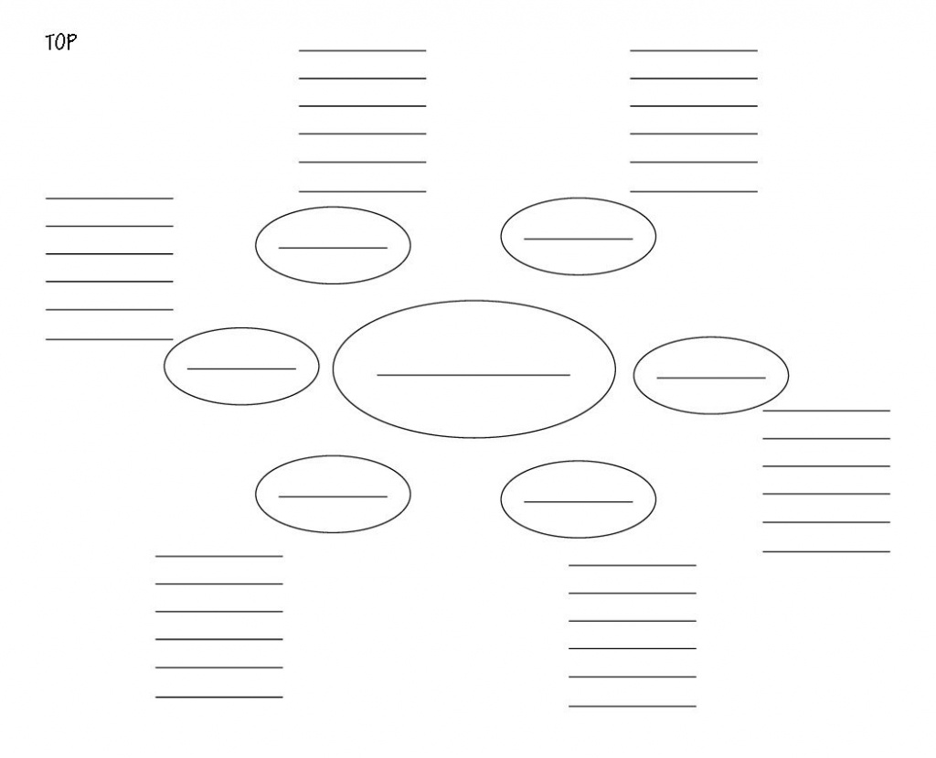 Blank Mind Map Template - Picsant … | Mind Map | Mind … - Blank Mind Map Template Printable