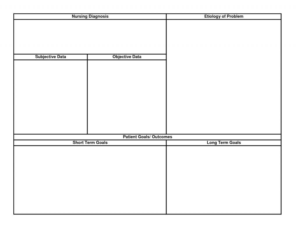Blank Nursing Care Plan - Eymir.mouldings.co - Blank Nursing Concept Map Printable