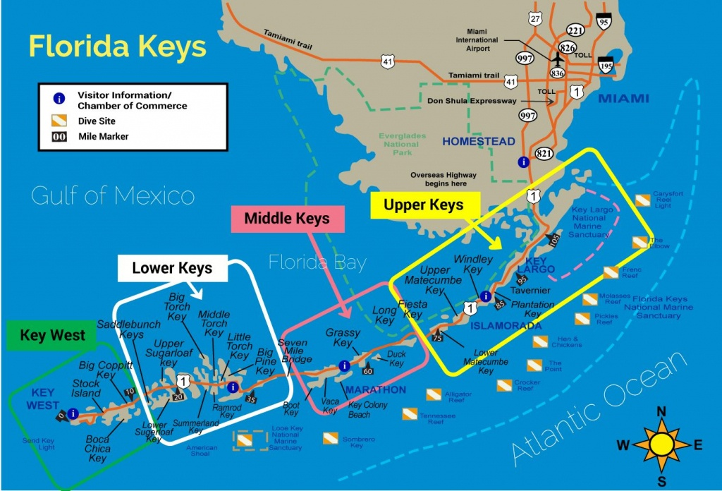 Blog - Florida Keys Experience - Florida Keys Map With Mile Markers
