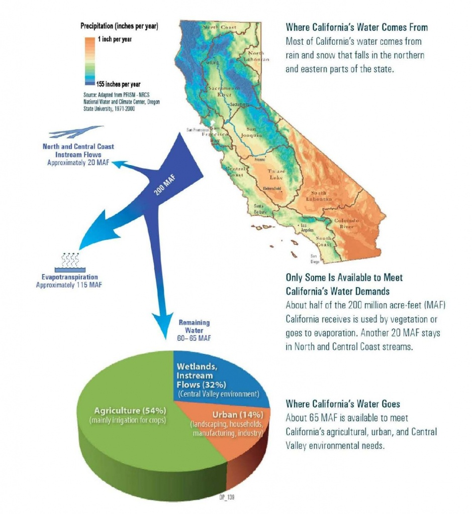 California's Water Systems ~ Maven's Notebook | Water News - California Water Rights Map