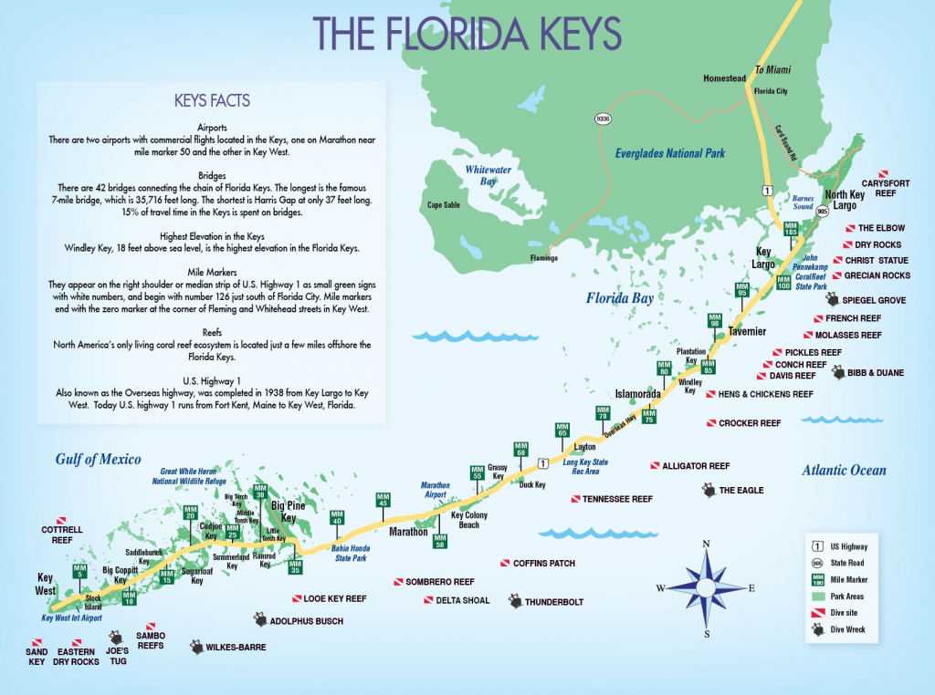 Category: Random Maps 154 | Buildyourownserver.co.uk - Florida Keys Map With Mile Markers