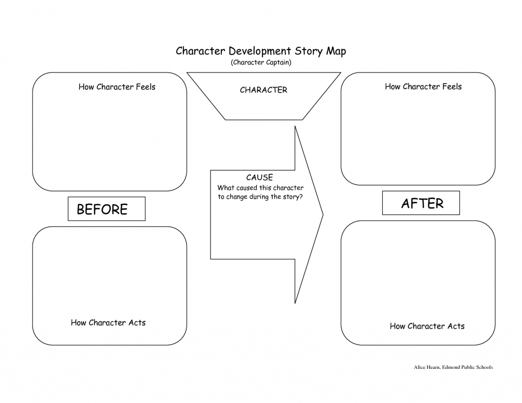 Character Map Graphic Organizer   Character Development Story Map - Printable Story Map Graphic Organizer