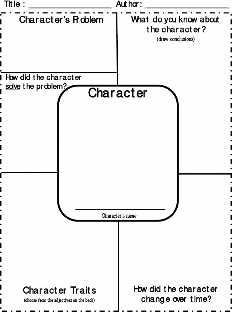 Character Traits-Character Mapgreat One! Also Has A Page Full Of - Free Printable Character Map