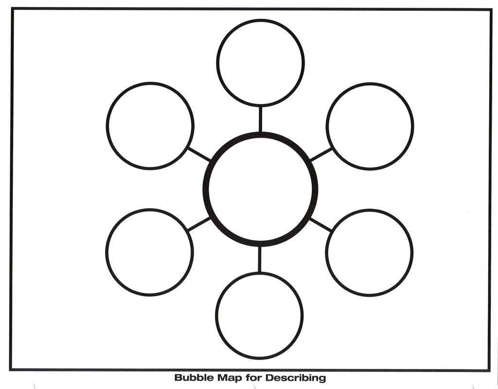 Circle Map Template | Ageorgio - Double Bubble Map Printable