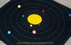 Diy Solar System Map With Free Printables   Printable Map Of The Solar System