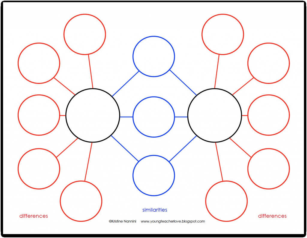 Double Bubble Map Template Screen Shot 2014 04 23 4 57 See Heavenly - Double Bubble Thinking Map Printable