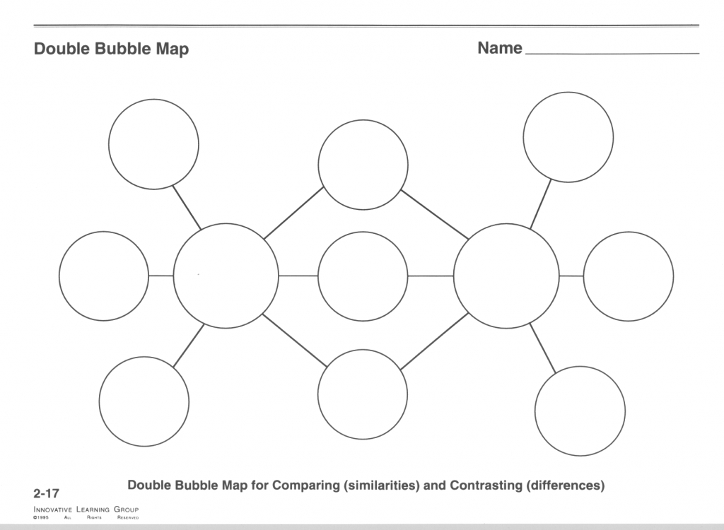 Double Bubble Thinking Map   Compressportnederland - Printable Thinking Maps