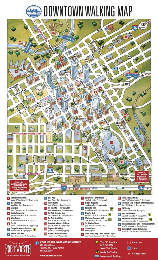 Downtown Walking Map | Fort Worth Maps In 2019 | Fort Worth Downtown - Map Of Downtown Dallas Texas