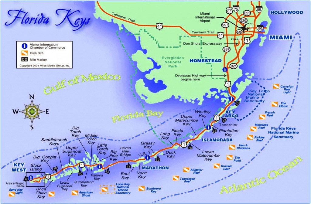 Drive To Key West Down The Fabulous Overseas Highway. Cross The 7 - Florida Keys Highway Map