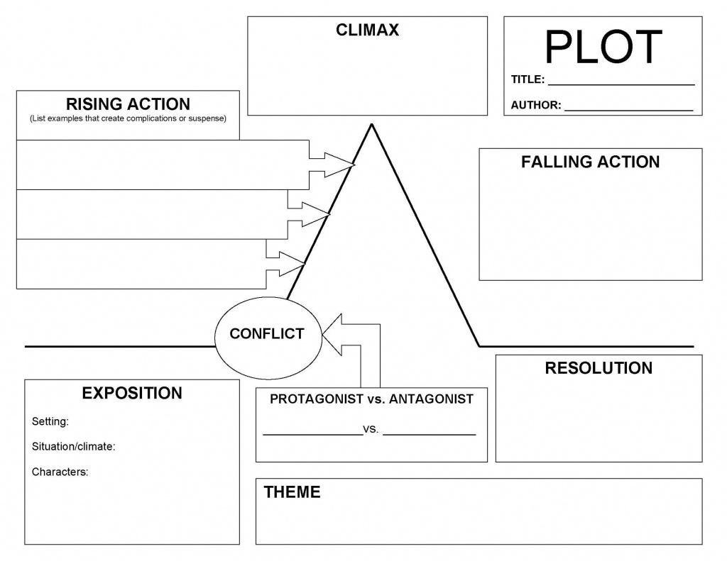 Essay Writing Web   Classroom   Plot Diagram, Teaching Plot, Story - Plot Map Printable