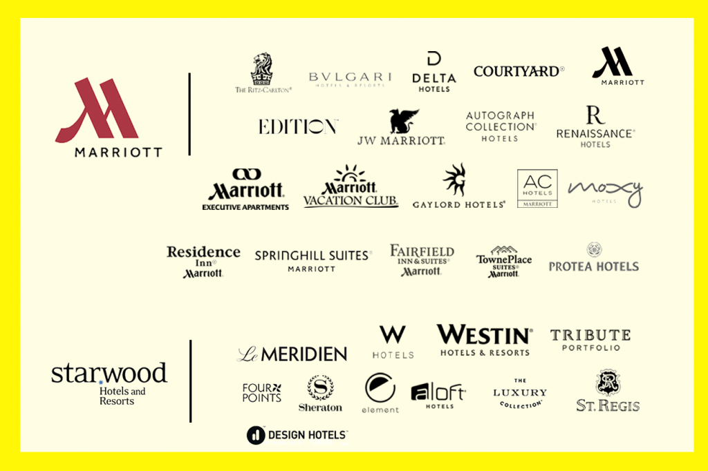 Every One Of Marriott's 30 Hotel Brands, Explained – Skift - Starwood Hotels Florida Map