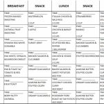 Fast Metabolism Diet Phase 1 Meal Map | Compressportnederland   Fast Metabolism Diet Meal Map Printable