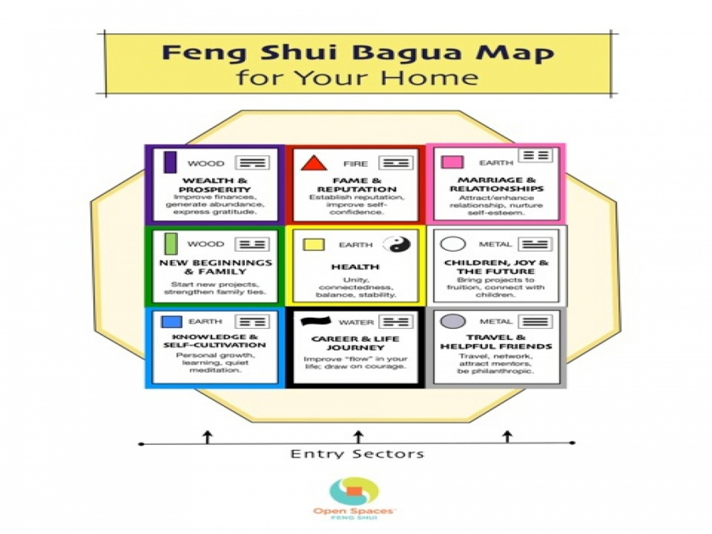 Feng Shui Tips To Attract Husband Bagua Map Bedroom Symbols Love - Bagua Map Printable