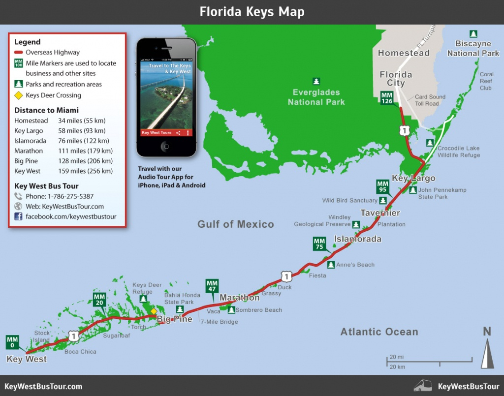 Florida Keys Map :: Key West Bus Tour - Florida Keys Map With Mile Markers