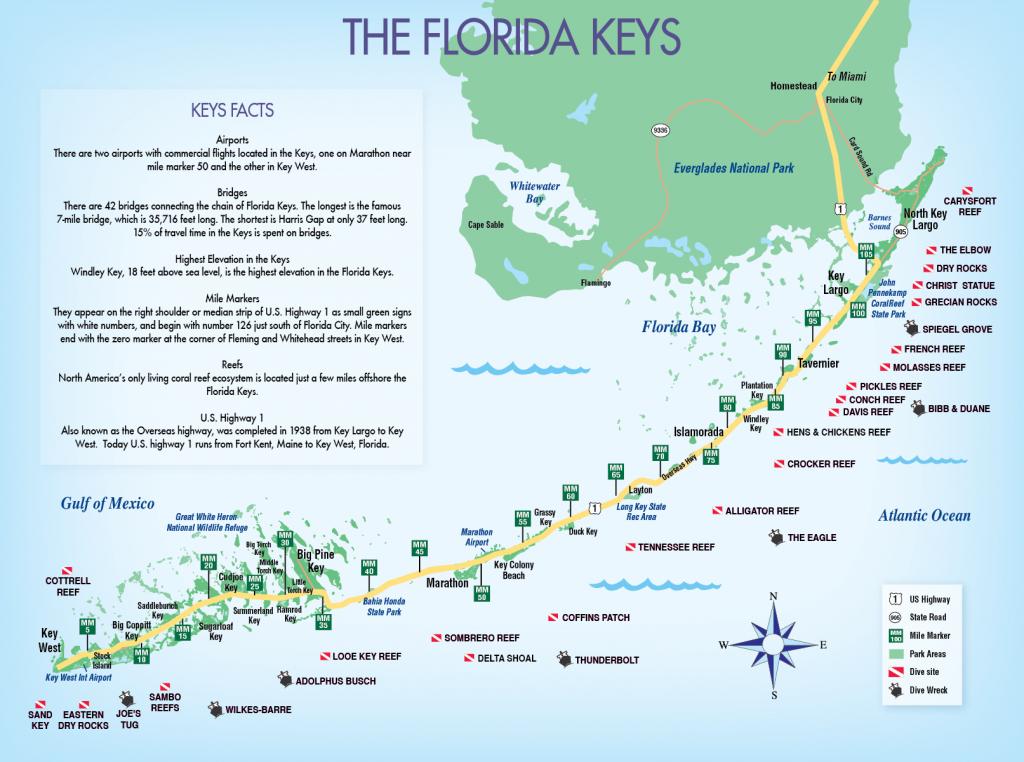 Keys & Key West Map Pdfs - Destination - Florida Keys Map