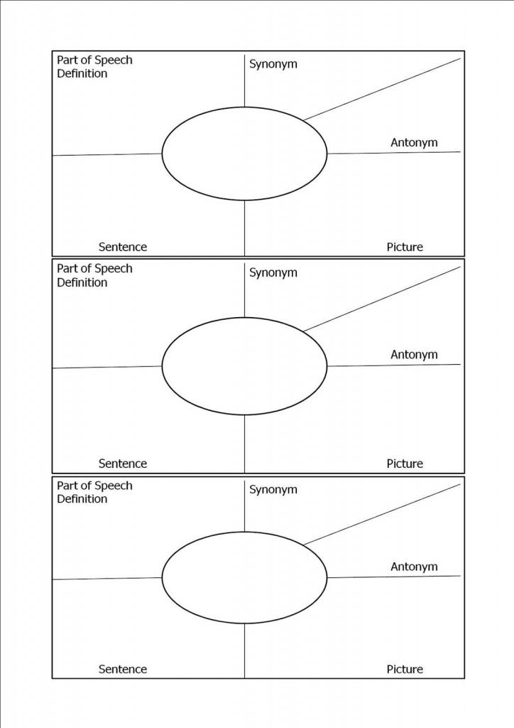 Kinsella Vocabulary Template Printable   Vocabulary Chart Template - Vocabulary Maps Printable Free