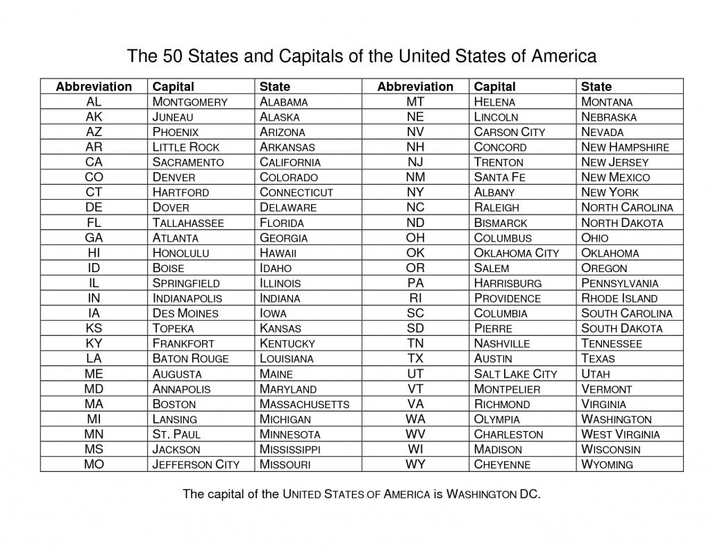 List Of All The United States, States & Capitals - Google Search - States And Capitals Map Quiz Printable