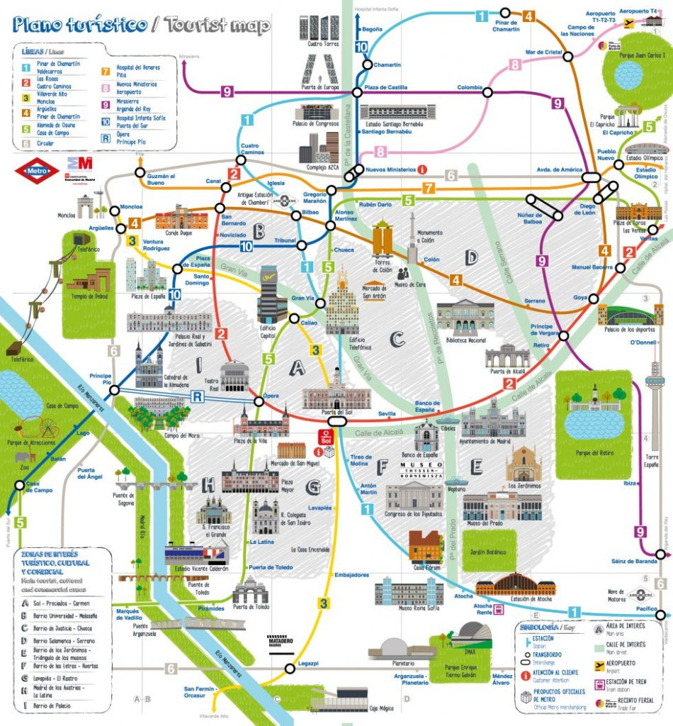 Madrid Attractions Map Pdf - Free Printable Tourist Map Madrid - Printable Map Of Madrid