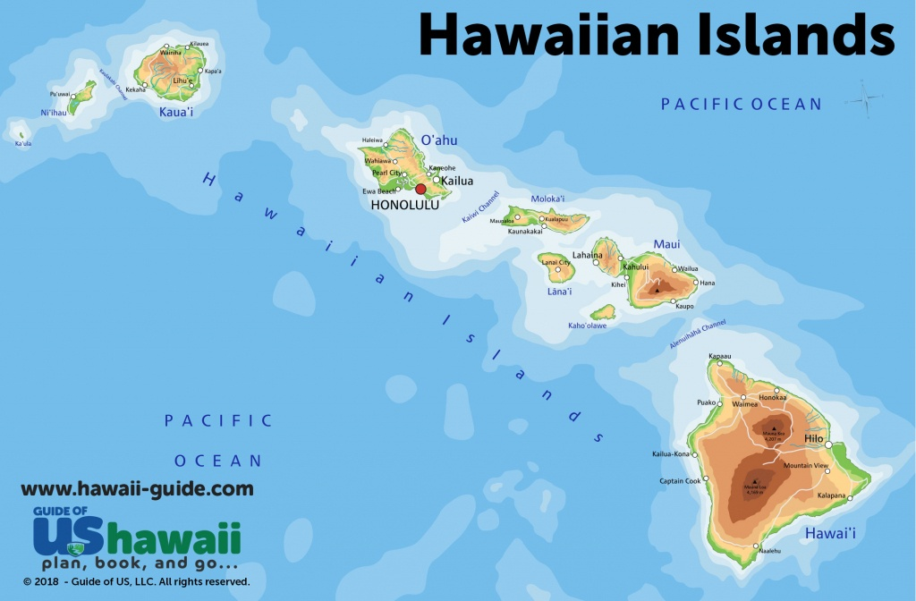 Maps Of Hawaii: Hawaiian Islands Map - Printable Map Of Hawaii