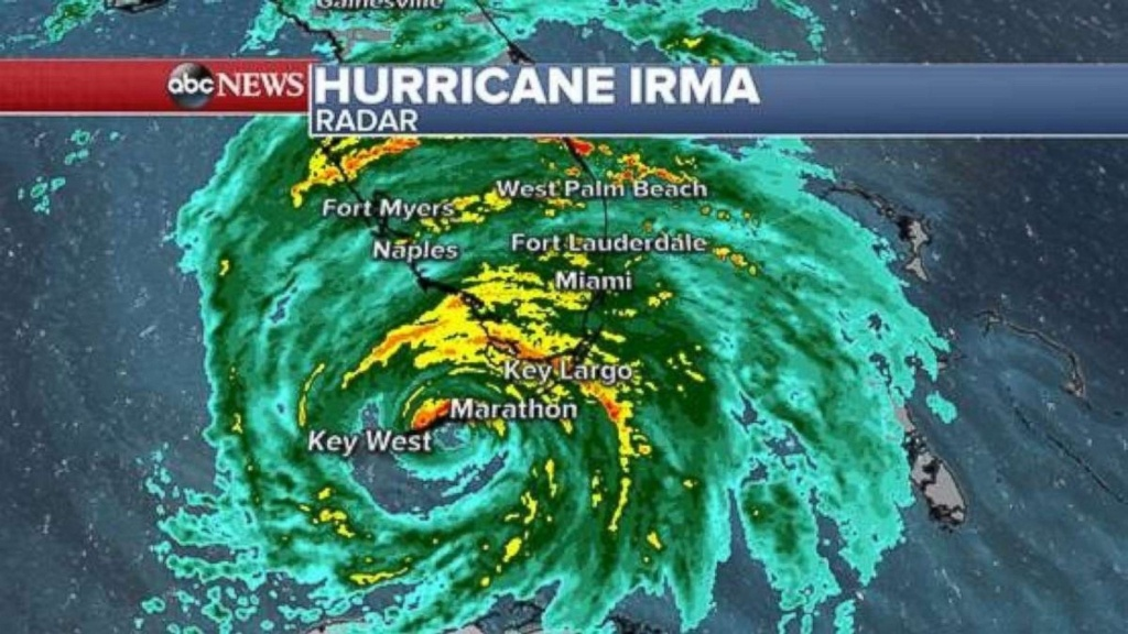 Miami Radar Map | Dehazelmuis - Miami Florida Radar Map