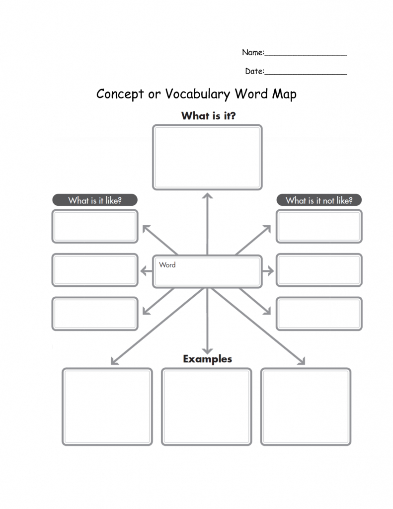 Mind Map Template For Word   Concept Or Vocabulary Word Map - Vocabulary Maps Printable Free