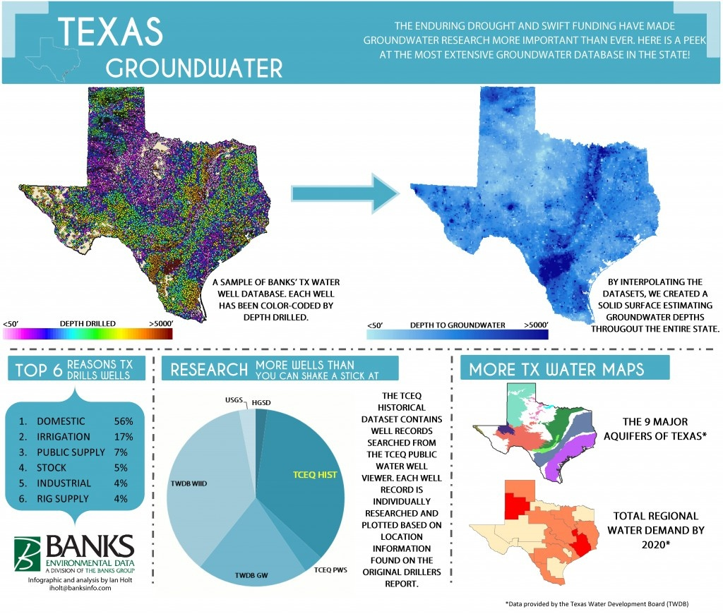 Most Comprehensive Groundwater Depth Map In Texas | Environmental Prose - Texas Water Well Map