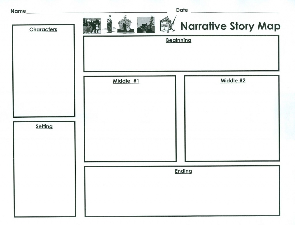 Narrative Planner Template - Google Search | Ell | Story Outline - Printable Story Map For First Grade