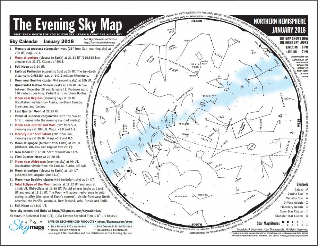 "Nesta-Us🌎 On Twitter: ""printable Evening Sky Map For January - Printable Sky Map"