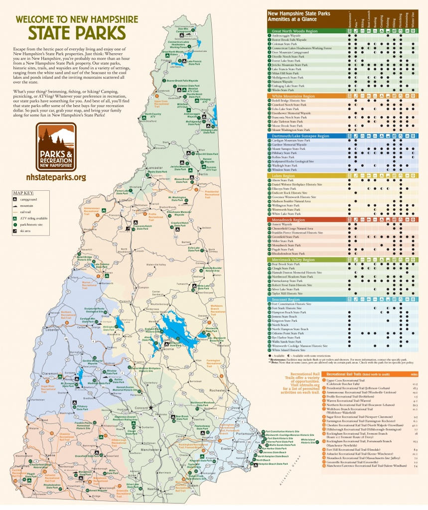 New Hampshire State Maps   Usa   Maps Of New Hampshire (Nh) - New Hampshire State Map Printable
