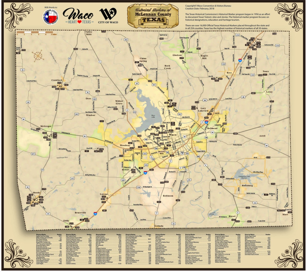 New Map Available – Historical Markers Of Mclennan County – Waco - Texas Historical Markers Map