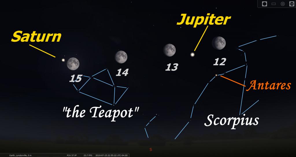 Night Sky Tonight   Stargazing Astronomy Forecast   Eye On The Night Sky - Florida Night Sky Map