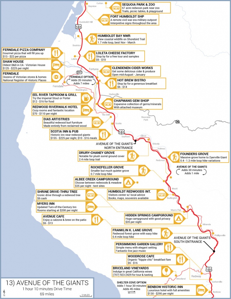 Northern California Highway 1 Road Trip Guide - Avenue Of The Giants California Map