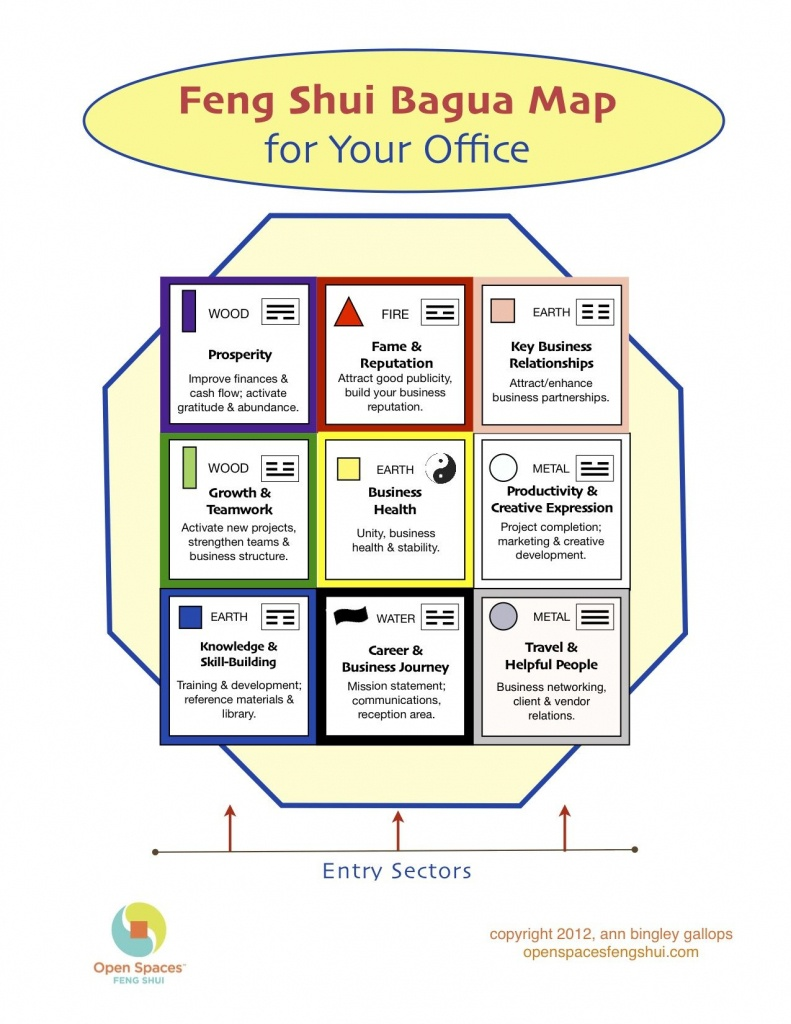 Office-Bagua-Map | Work | Feng Shui Office, Feng Shui Desk, Feng - Bagua Map Printable