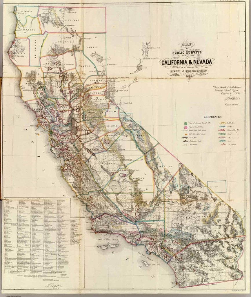 Old Historical City, County And State Maps Of California - Map Of California