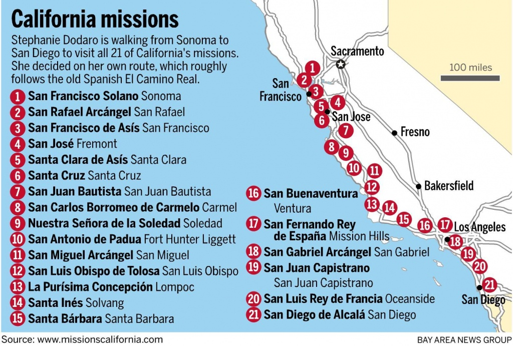 On A Mission All Her Own, She's Walking California's Royal Road - California Missions Map Printable