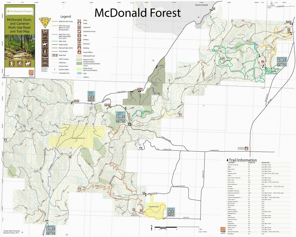 Oregon Trail Map For Kids | Secretmuseum - Printable Map Of The Oregon Trail