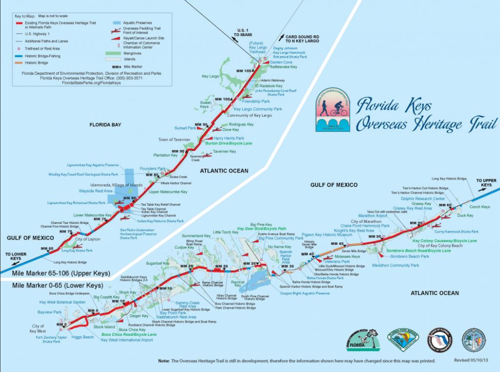Overseas Heritage Trail | Florida Hikes! - Upper Florida Keys Map