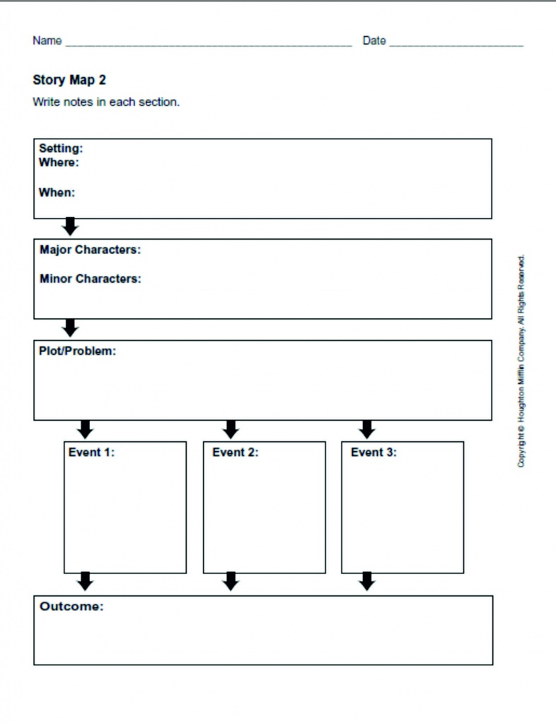 Plot Development/story Map, Grades 3-5 | Graphic Organizers | Story - Printable Story Map For First Grade