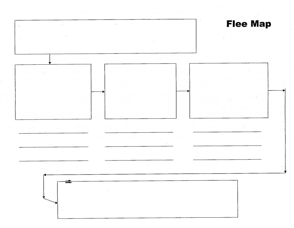 Printable Flow Maps - Berkshireregion - Flow Map Template Printable